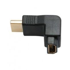 HDMI vinkel